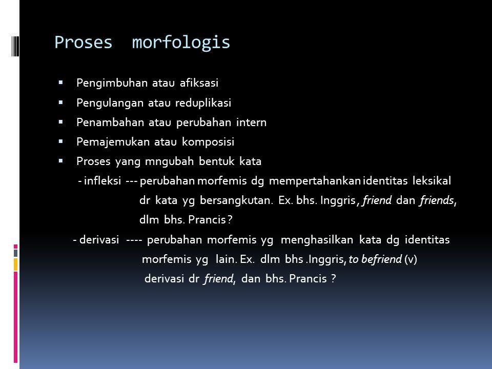 Proses morfologis Pengimbuhan atau afiksasi
