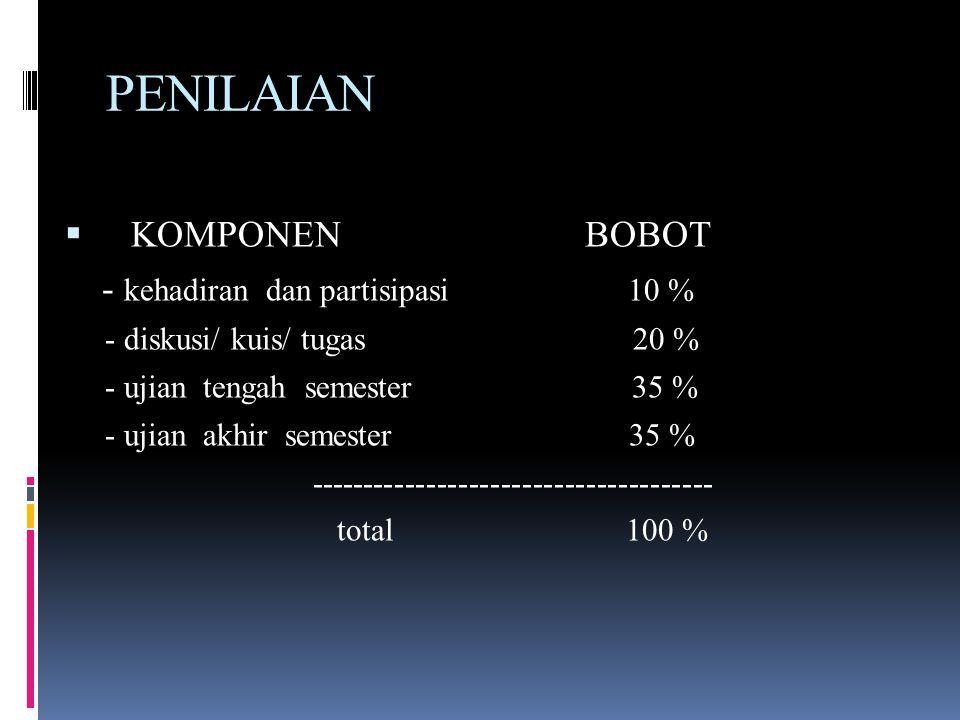 PENILAIAN KOMPONEN BOBOT - kehadiran dan partisipasi 10 %