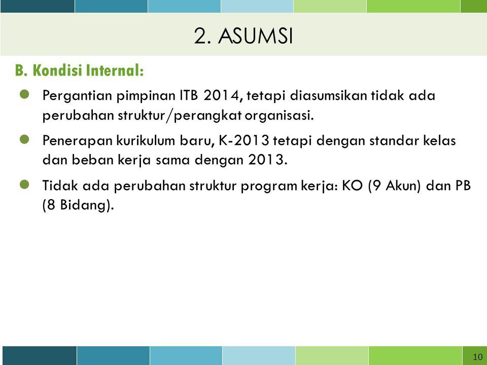 2. ASUMSI B. Kondisi Internal: