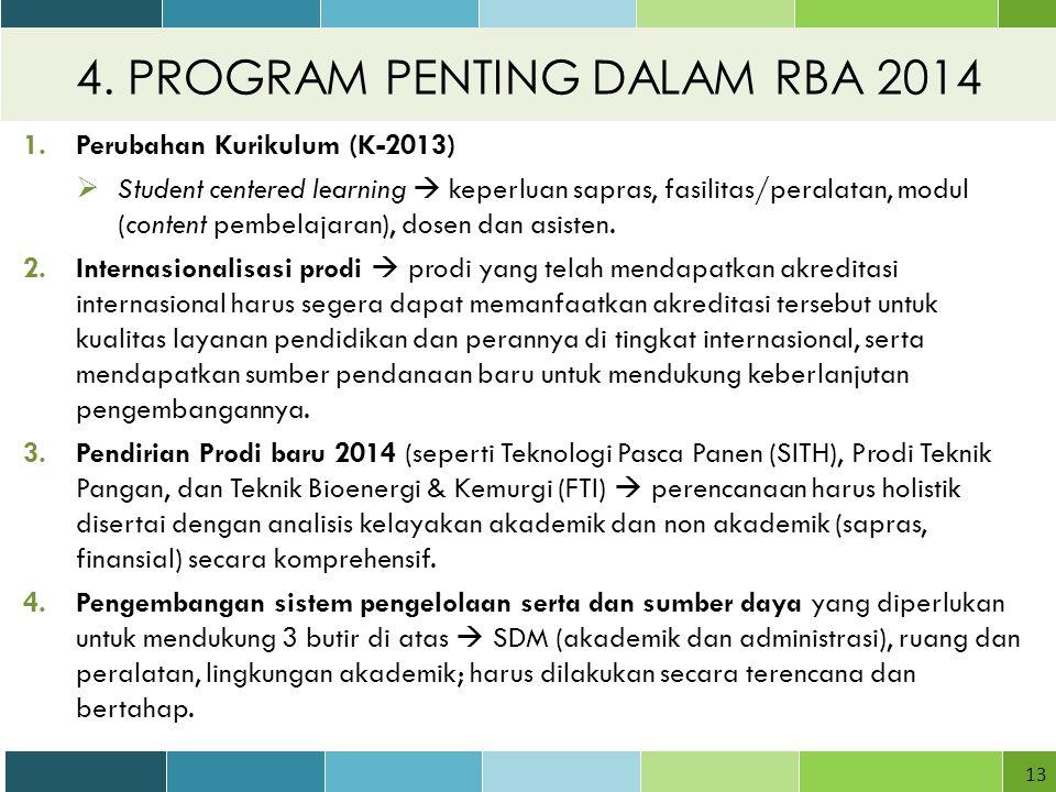 4. PROGRAM PENTING DALAM RBA 2014