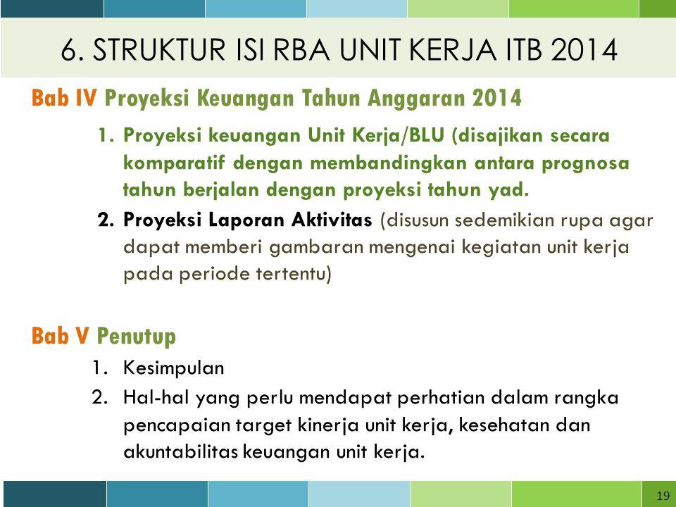 6. STRUKTUR ISI RBA UNIT KERJA ITB 2014