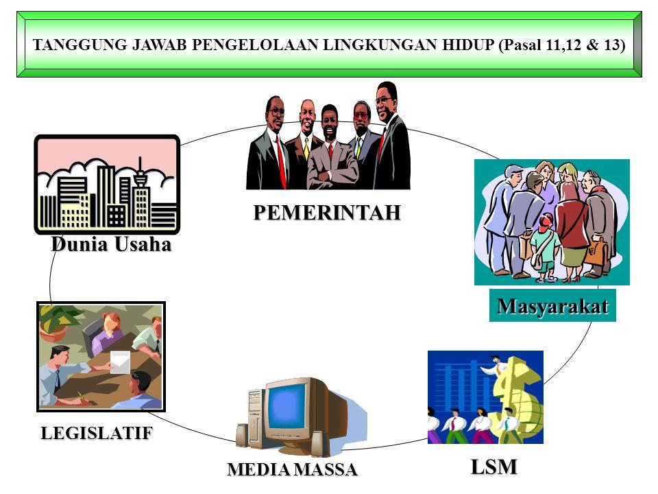 TANGGUNG JAWAB PENGELOLAAN LINGKUNGAN HIDUP (Pasal 11,12 & 13)