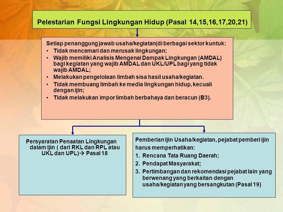 Pelestarian Fungsi Lingkungan Hidup (Pasal 14,15,16,17,20,21)