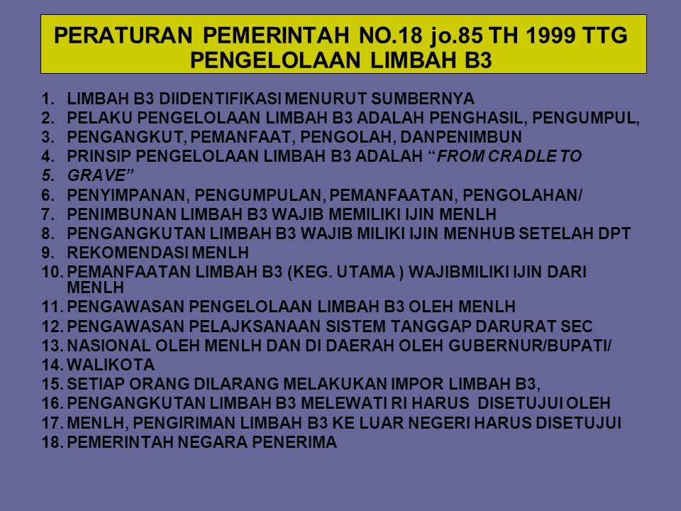 PERATURAN PEMERINTAH NO.18 jo.85 TH 1999 TTG PENGELOLAAN LIMBAH B3