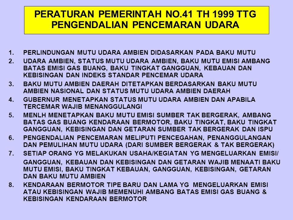 PERATURAN PEMERINTAH NO.41 TH 1999 TTG PENGENDALIAN PENCEMARAN UDARA