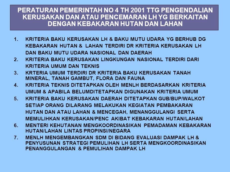 PERATURAN PEMERINTAH NO 4 TH 2001 TTG PENGENDALIAN KERUSAKAN DAN ATAU PENCEMARAN LH YG BERKAITAN DENGAN KEBAKARAN HUTAN DAN LAHAN