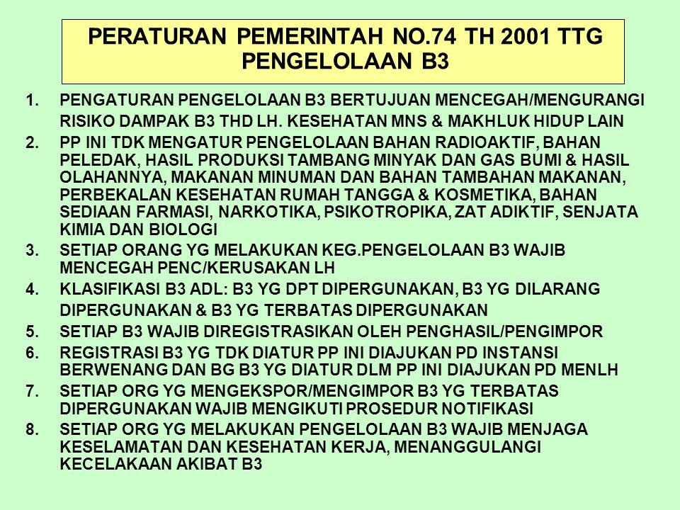 PERATURAN PEMERINTAH NO.74 TH 2001 TTG PENGELOLAAN B3