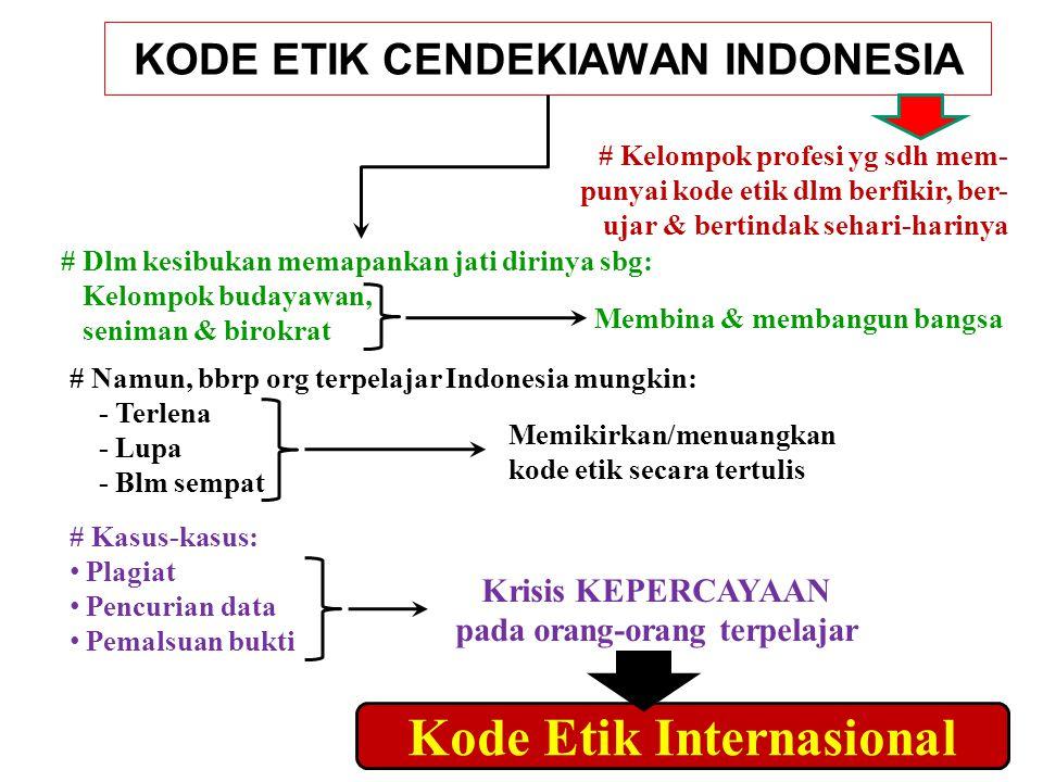 KODE ETIK CENDEKIAWAN INDONESIA