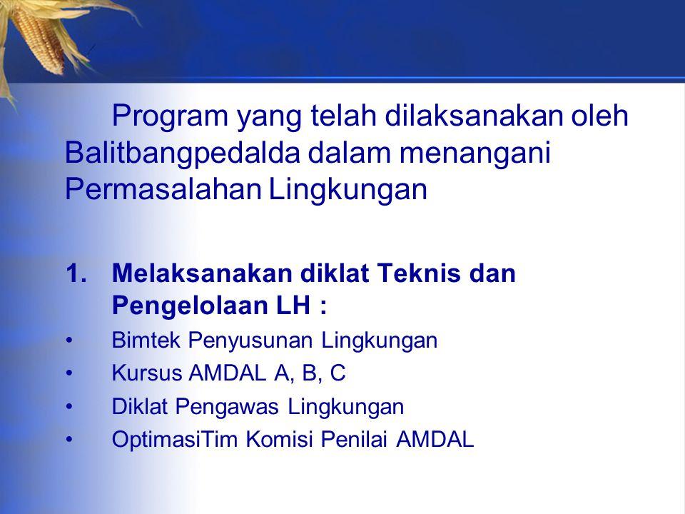 Program yang telah dilaksanakan oleh Balitbangpedalda dalam menangani Permasalahan Lingkungan