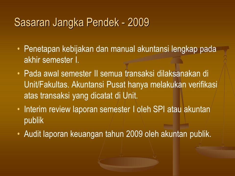 Sasaran Jangka Pendek - 2009