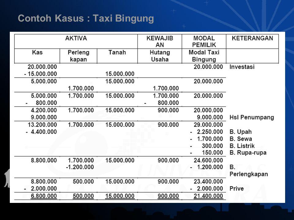 Contoh Kasus : Taxi Bingung