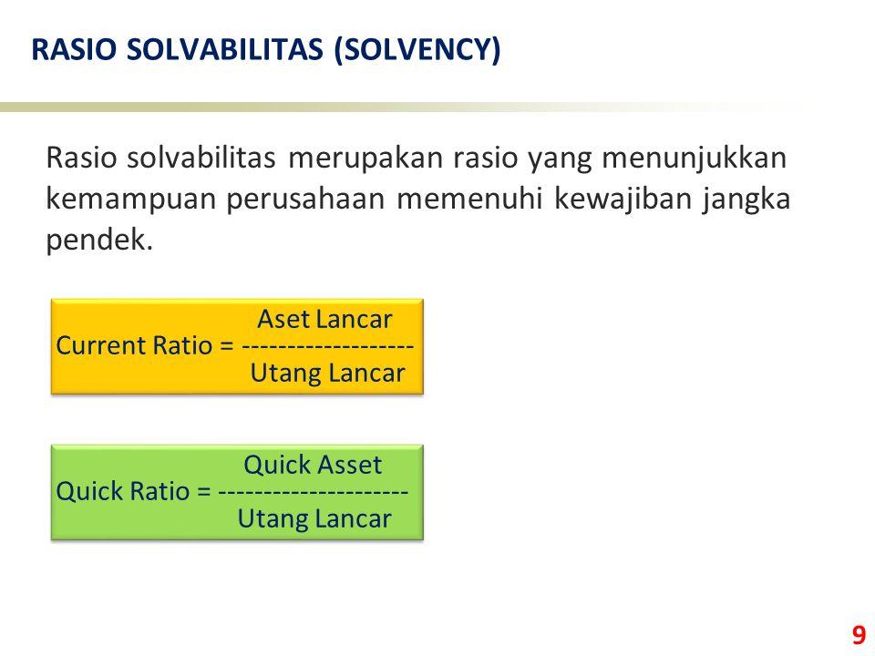 RASIO SOLVABILITAS (SOLVENCY)