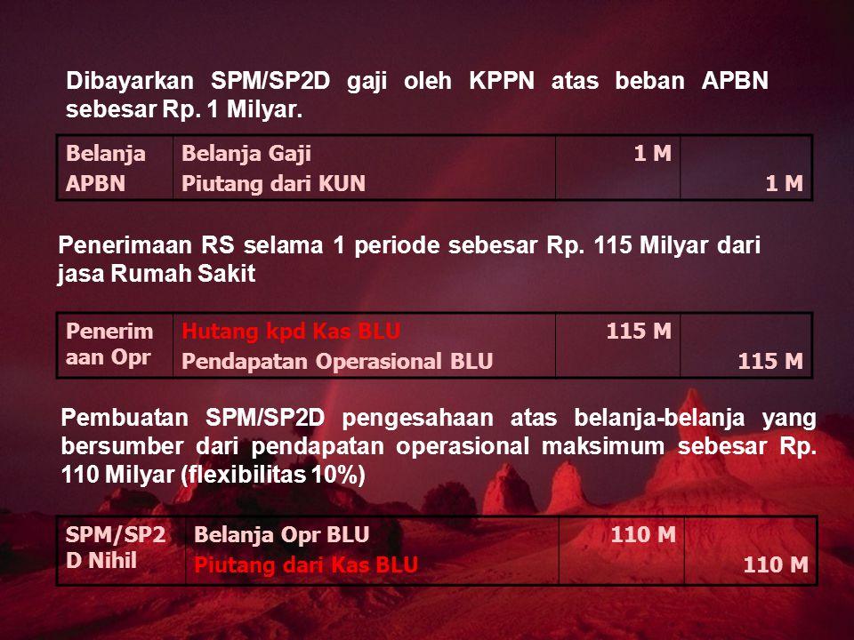 Dibayarkan SPM/SP2D gaji oleh KPPN atas beban APBN sebesar Rp. 1 Milyar.