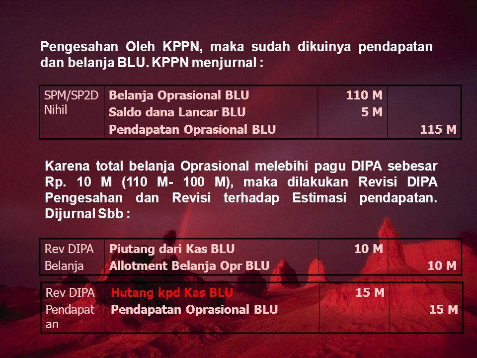 Pengesahan Oleh KPPN, maka sudah dikuinya pendapatan dan belanja BLU