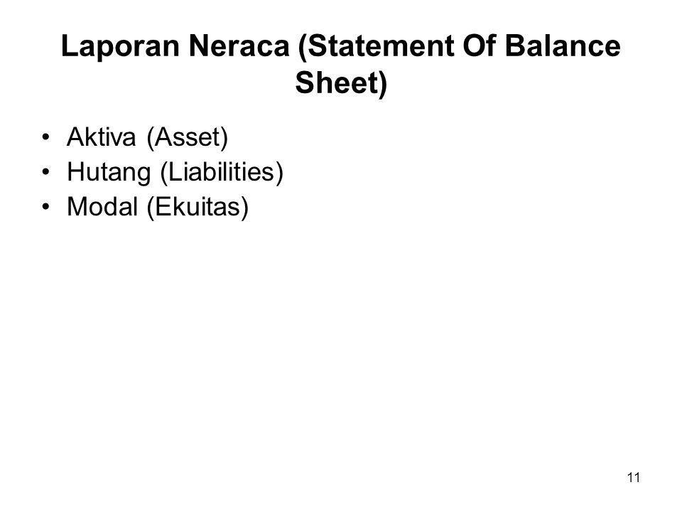 Laporan Neraca (Statement Of Balance Sheet)