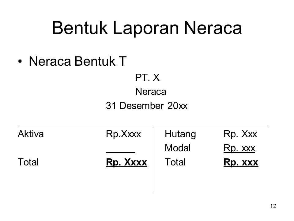 Bentuk Laporan Neraca Neraca Bentuk T PT. X Neraca 31 Desember 20xx