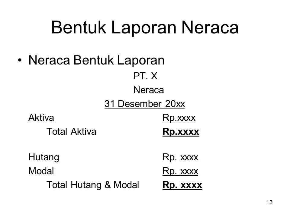 Bentuk Laporan Neraca Neraca Bentuk Laporan PT. X Neraca