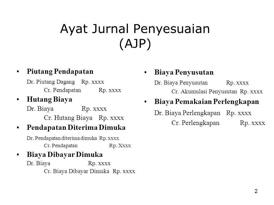 Ayat Jurnal Penyesuaian (AJP)