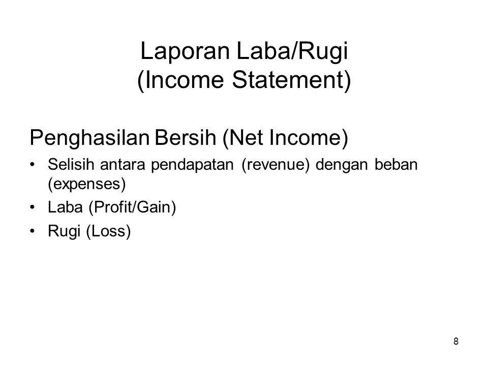Laporan Laba/Rugi (Income Statement)