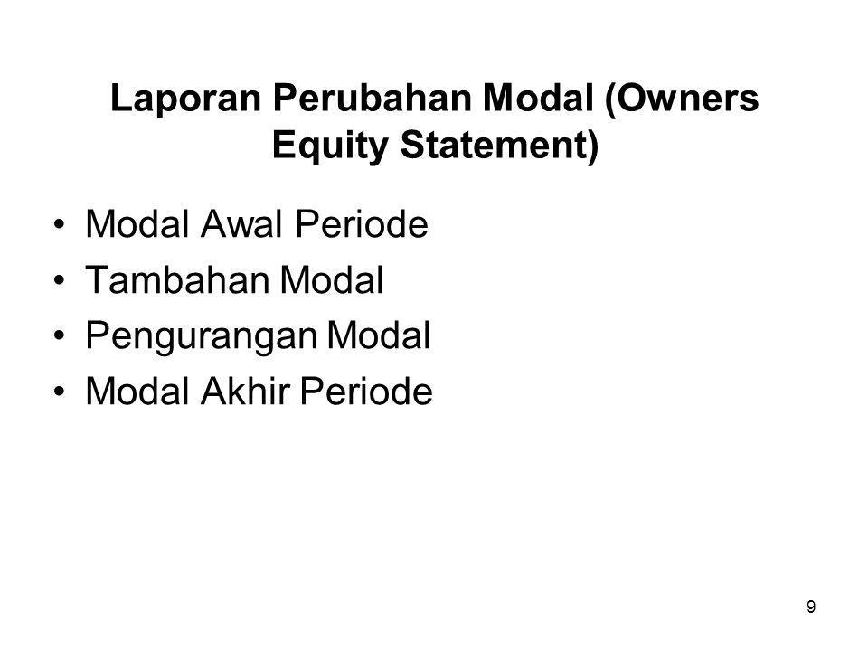 Laporan Perubahan Modal (Owners Equity Statement)