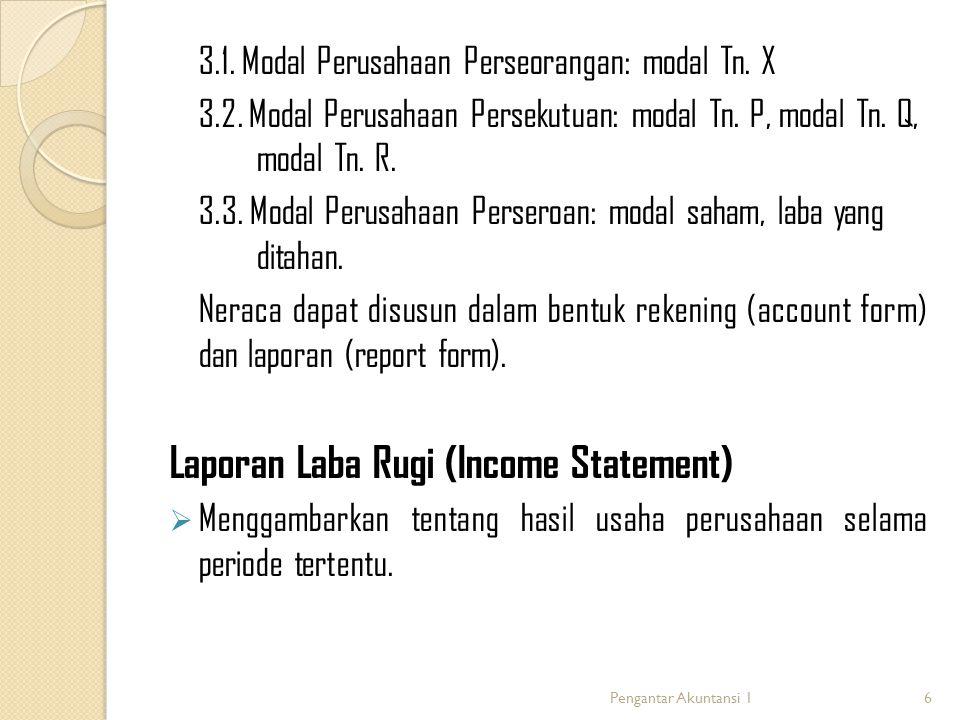 Laporan Laba Rugi (Income Statement)