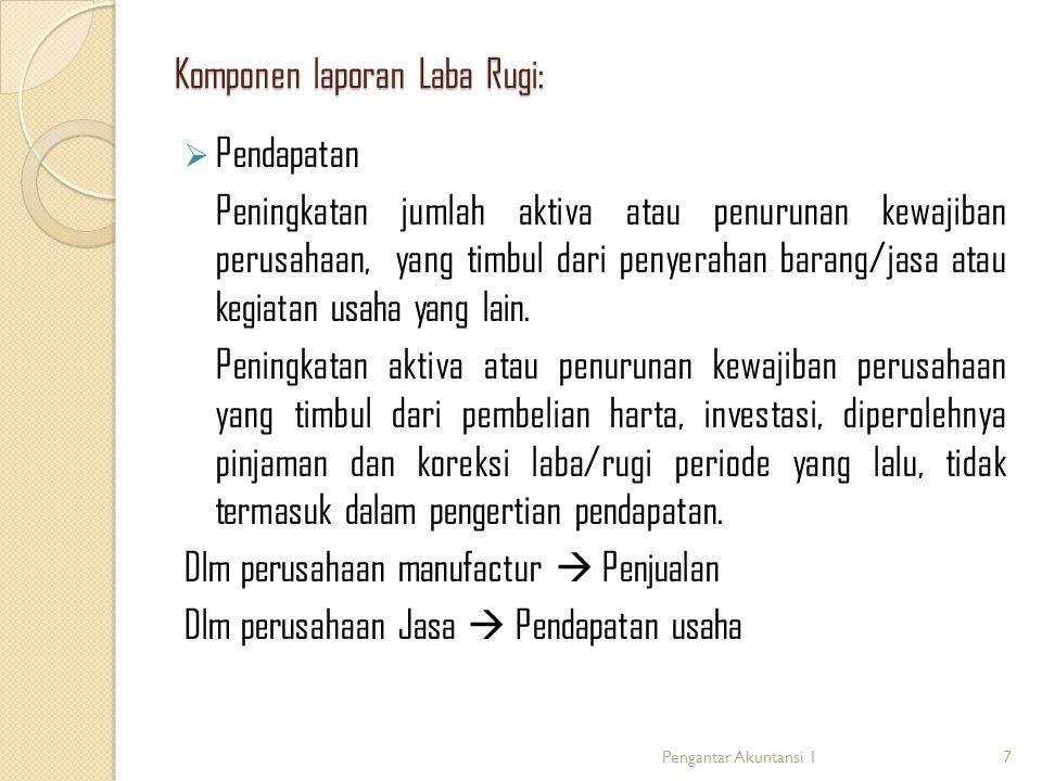 Komponen laporan Laba Rugi: