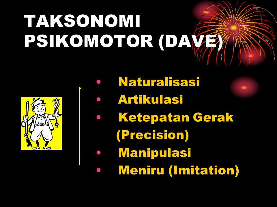 TAKSONOMI PSIKOMOTOR (DAVE)