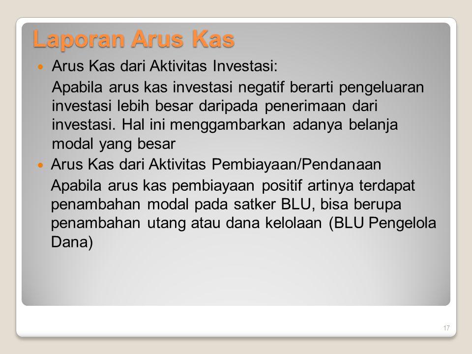 Laporan Arus Kas Arus Kas dari Aktivitas Investasi: