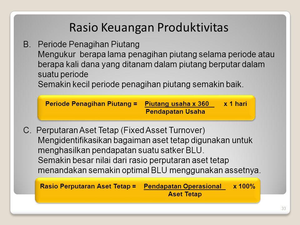 Rasio Keuangan Produktivitas