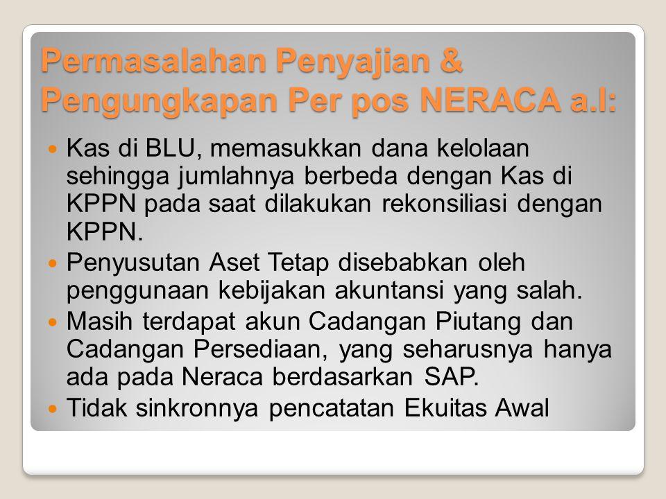 Permasalahan Penyajian & Pengungkapan Per pos NERACA a.l: