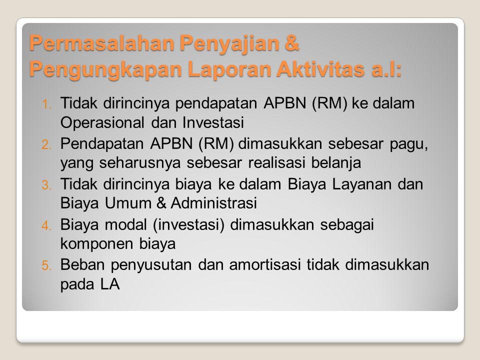 Permasalahan Penyajian & Pengungkapan Laporan Aktivitas a.l: