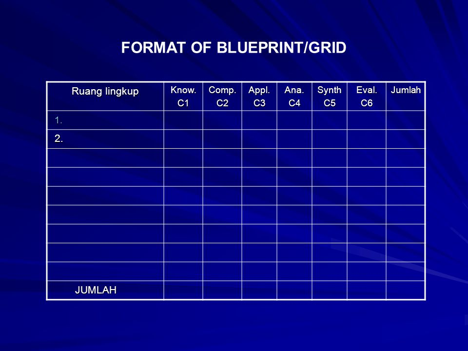 FORMAT OF BLUEPRINT/GRID