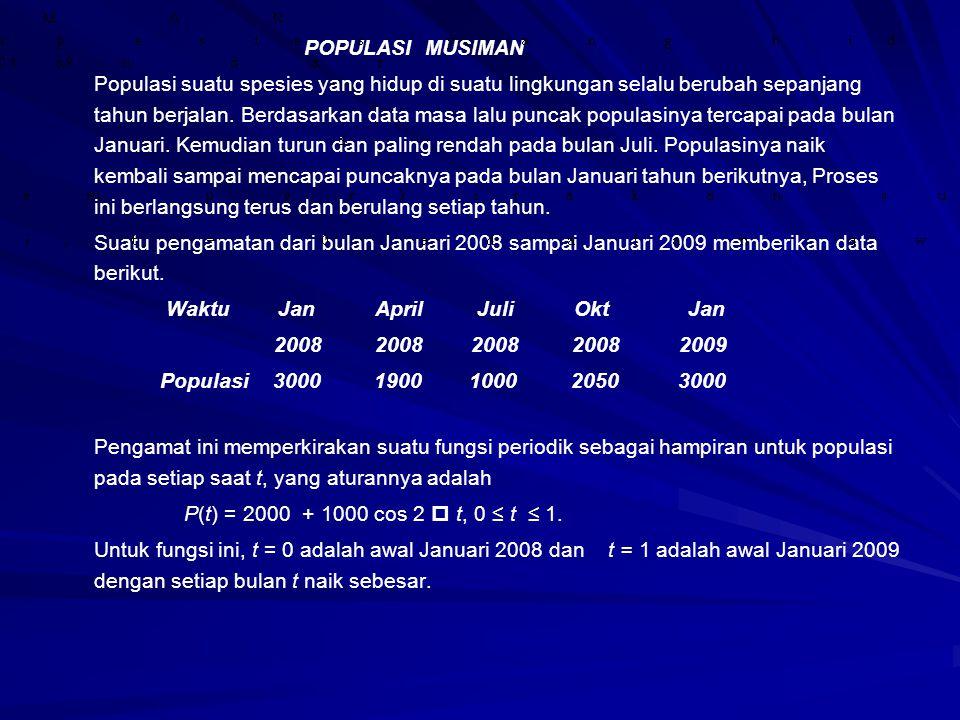 POPULASI MUSIMAN
