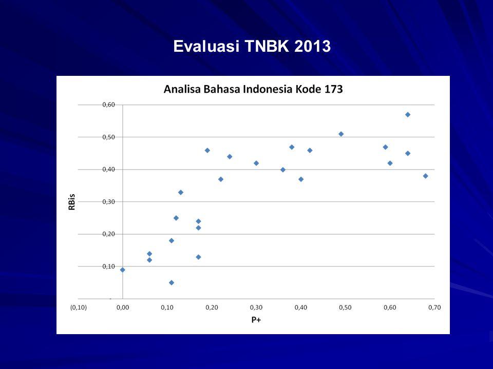 Evaluasi TNBK 2013