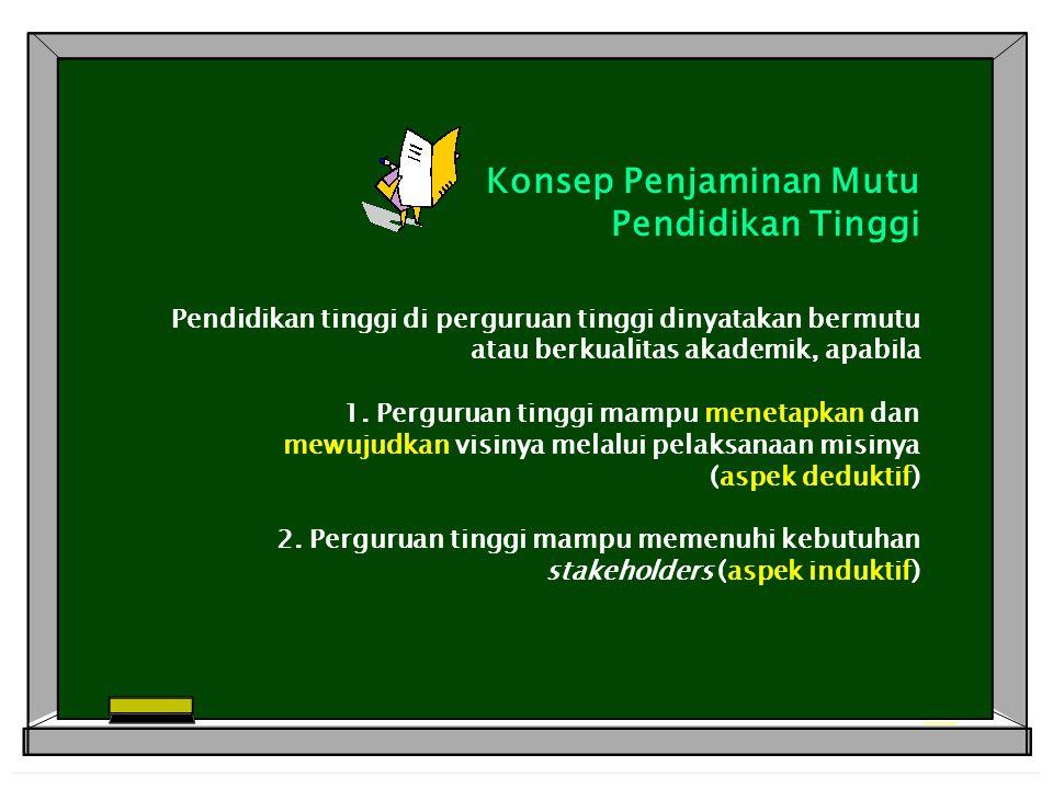 Konsep Penjaminan Mutu Pendidikan Tinggi