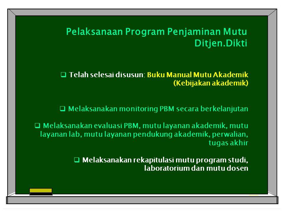 Pelaksanaan Program Penjaminan Mutu Ditjen.Dikti