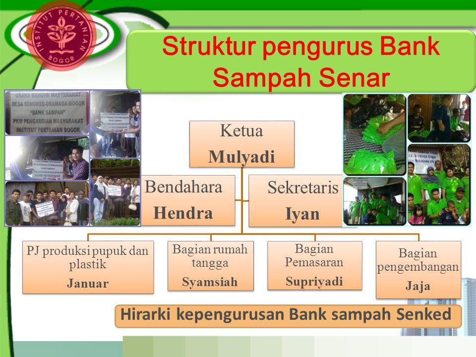 Struktur pengurus Bank Sampah Senar