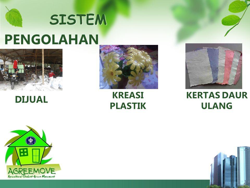sISTEM pengolahan Kreasi plastik Kertas daur ulang dijual