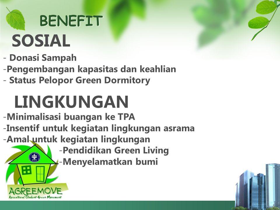SOSIAL LINGKUNGAN BENEFIT Donasi Sampah