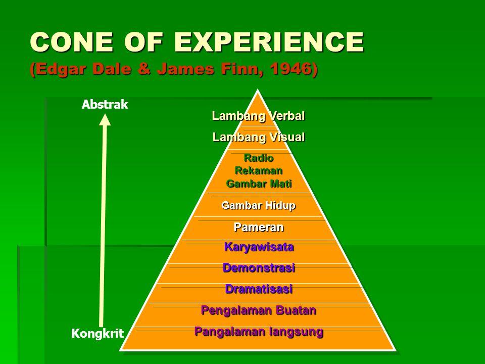 CONE OF EXPERIENCE (Edgar Dale & James Finn, 1946)