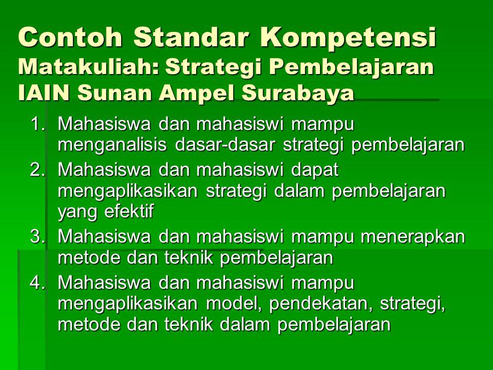 Contoh Standar Kompetensi Matakuliah: Strategi Pembelajaran IAIN Sunan Ampel Surabaya