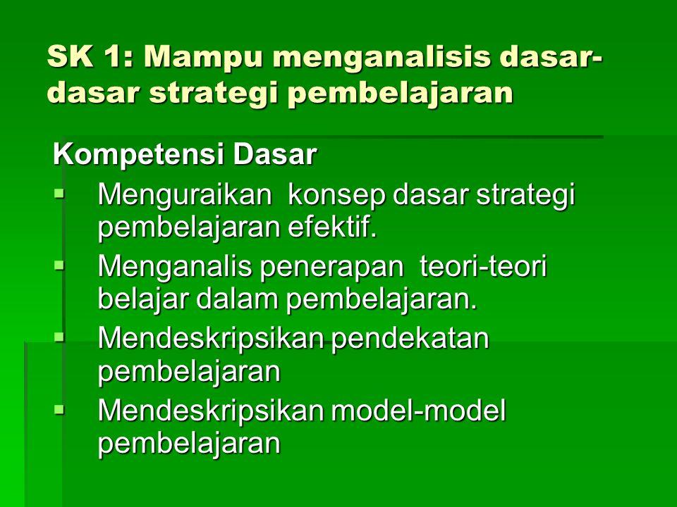SK 1: Mampu menganalisis dasar-dasar strategi pembelajaran