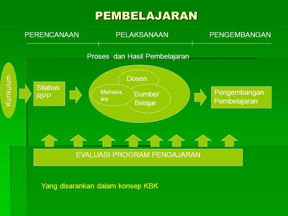 EVALUASI PROGRAM PENGAJARAN