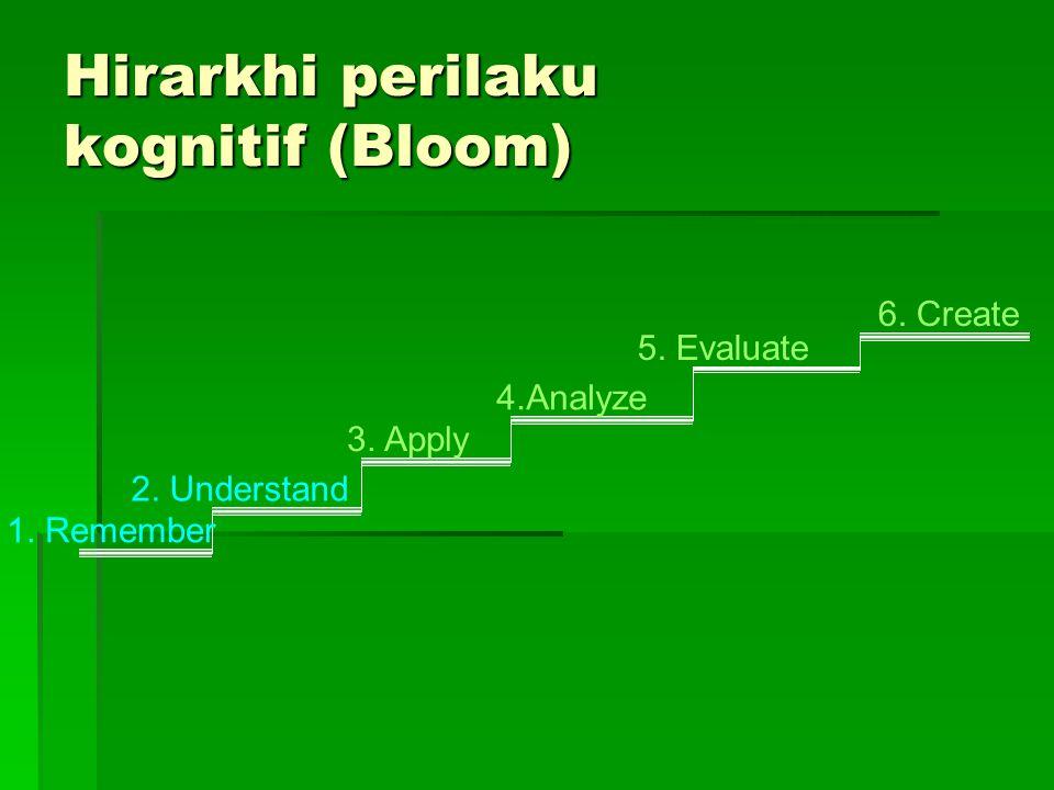 Hirarkhi perilaku kognitif (Bloom)
