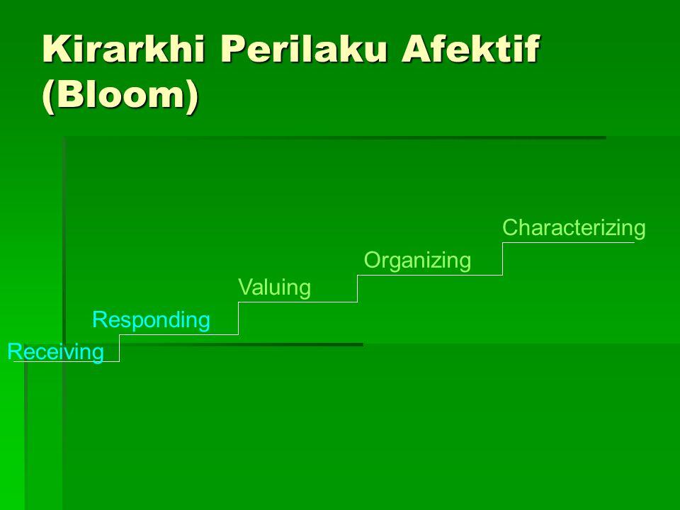 Kirarkhi Perilaku Afektif (Bloom)