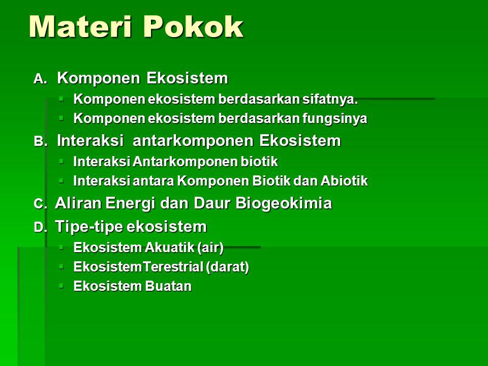 Materi Pokok A. Komponen Ekosistem