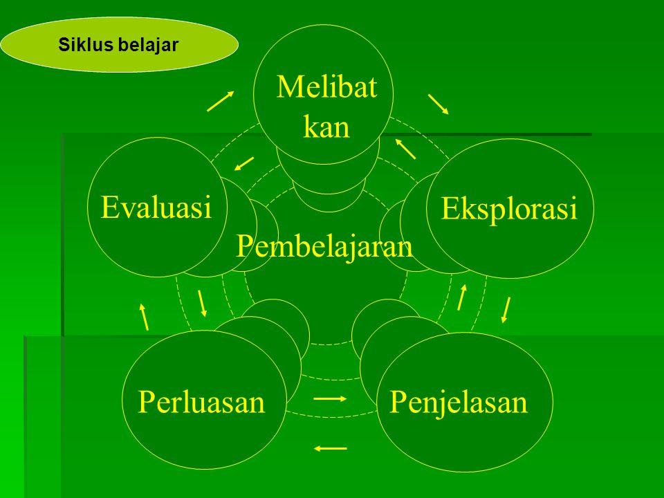 Melibatkan Evaluasi Eksplorasi Pembelajaran Perluasan Penjelasan