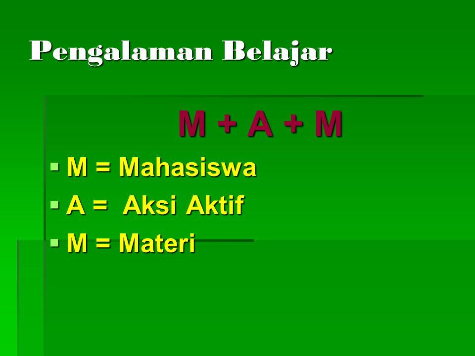 Pengalaman Belajar M + A + M M = Mahasiswa A = Aksi Aktif M = Materi