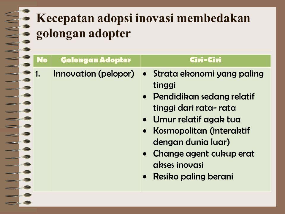 Kecepatan adopsi inovasi membedakan golongan adopter