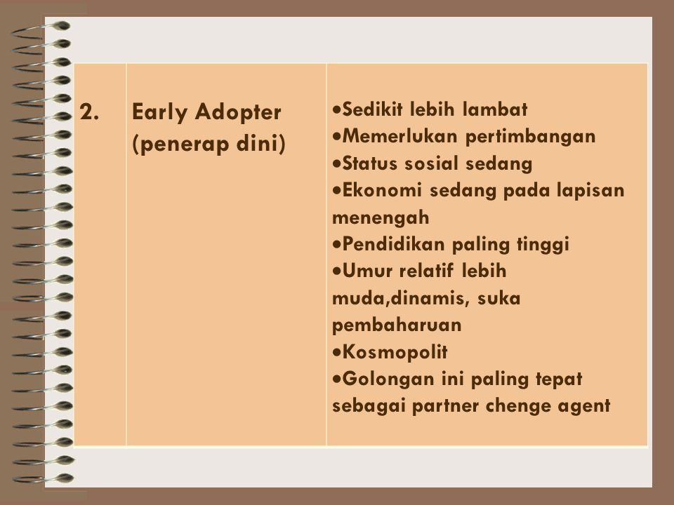 Early Adopter (penerap dini)
